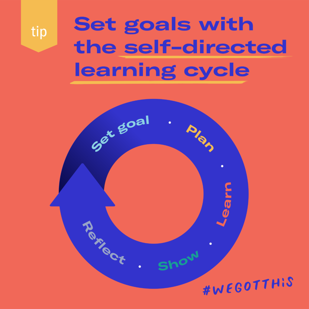 Self-Directed Learning Cycle with Prepared Parents