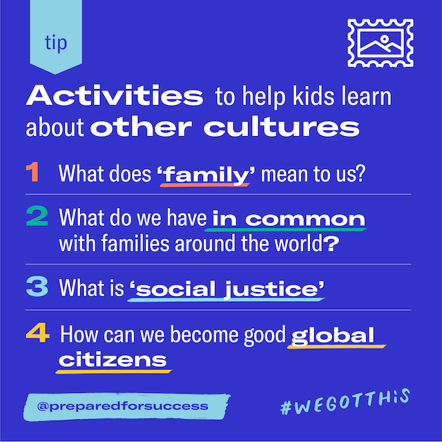 Featured image for What can we learn about families around the world? Try these 6 activities